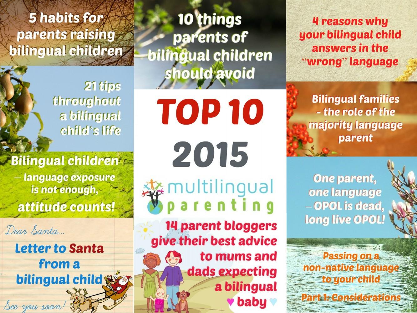 Multilingual Parenting: Top 10 posts of 2015 for parents of bilingual children